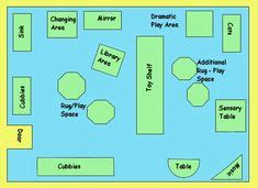 classroom layout articles 1000 images about children articles on pinterest