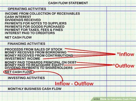 startup financial modeling part 4 the balance sheet cash flow
