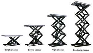 table ciseaux table 233 l 233 vatrice 1000 kg hamon le sp 233 cialiste en