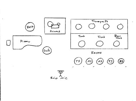 layout jazz definition the art of recording the big band pt 1