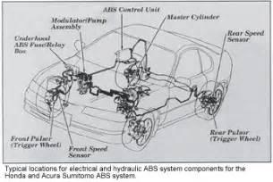 Honda Abs Brake System Honda Acura Antilock Brakes
