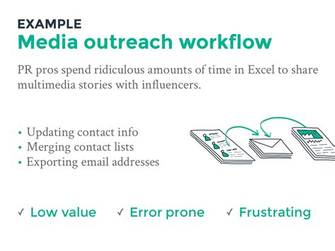 pr workflow media outreach workflow pr pros
