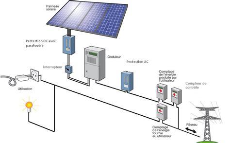 Installer Un Panneau Solaire by Schema Installation Panneau Solaire Photovoltaique