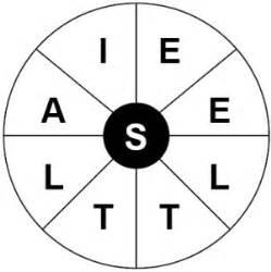 wordwheel solving hints