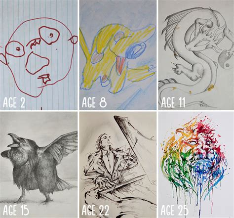 how do you draw a new year 10 before and after drawings show practice makes