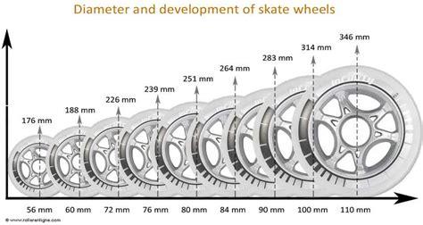 Developper Incliner by K2 Rollenset 100 Mm Speed Wheel 4 Pack Mehrfarbig One