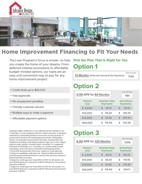 Home Design Studio Pro Update by Home Remodeling Financing