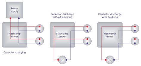 capacitor bank advantage capacitor bank advantage 28 images reactive power consumption in modern power system high