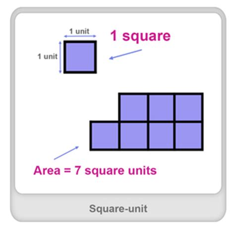 this is one of the sides of a shape complete the shape so that its area is 4 sq cm