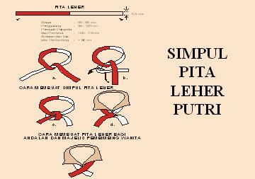 Duk Pengenal gerakan pramuka setangan leher ukuran dan cara melipat