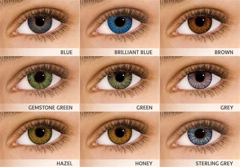 buy color contacts non prescription air optix colors coloured contact