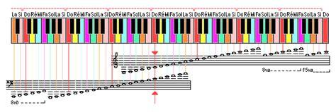 0001202405 ses op b piano le clavier et ses notes