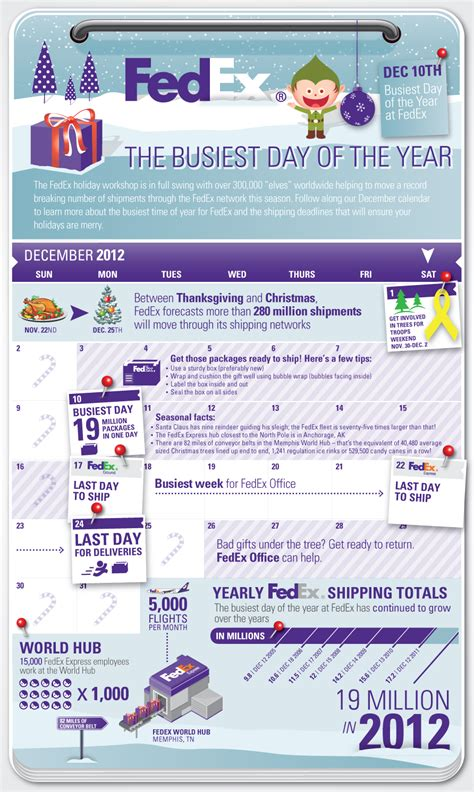 Fedex Calendar Fedex Media Alert Navigating The Shopping