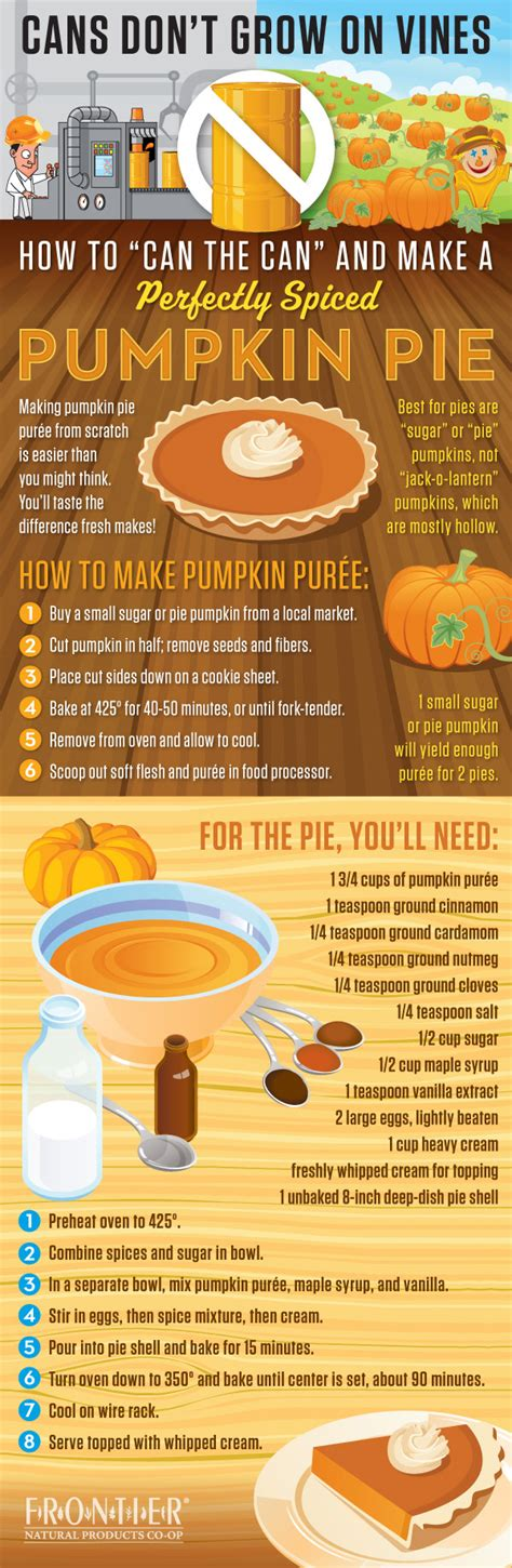 how to make a pumpkin pie from scratch infographic las vegas review journal