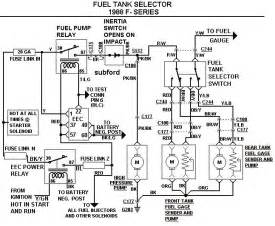 ford f 150 ac wiring diagram f ford free wiring diagrams
