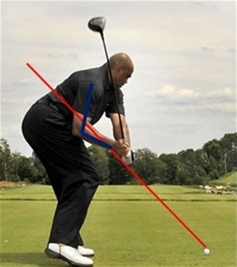 right shoulder in golf swing how to fix golf slice