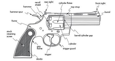 tattoo gun part names american rifleman gun parts
