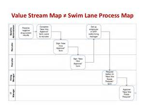 swimlane workflow diagram swimlane examples elsavadorla