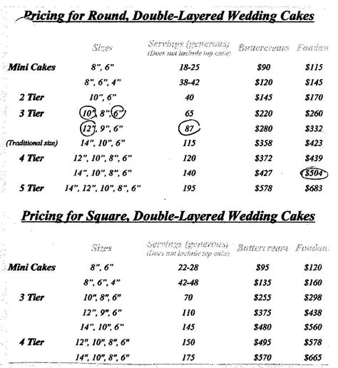 in color cookies in color price list pin monginis cake and lavazza coffee satellite ahmedabad