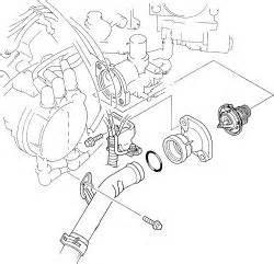 mazda 6 4 cylinder thermostat location mazda free engine