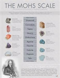 you wondered about certain types of gemstones