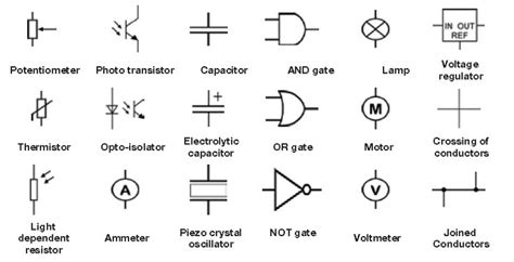 basic components of electric circuit circuit symbols electronic components symbols