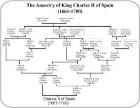 Hearst Castle Floor Plan inbreeding amp the downfall of the spanish hapsburgs gene