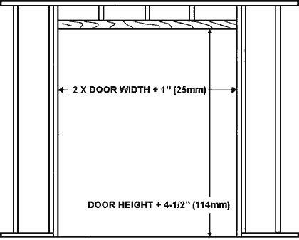 36 Inch Pocket Door Opening by Pocket Door Frame Kits Pocket Door Hardware Homestead