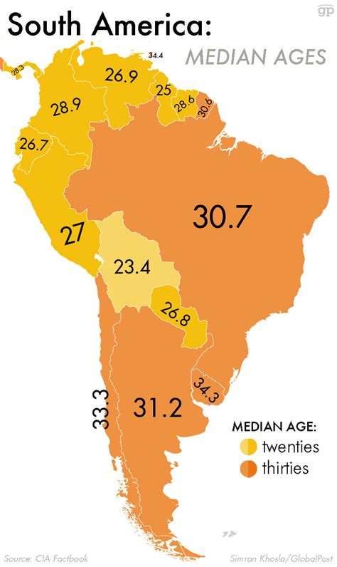 maps show   worlds youngest  oldest