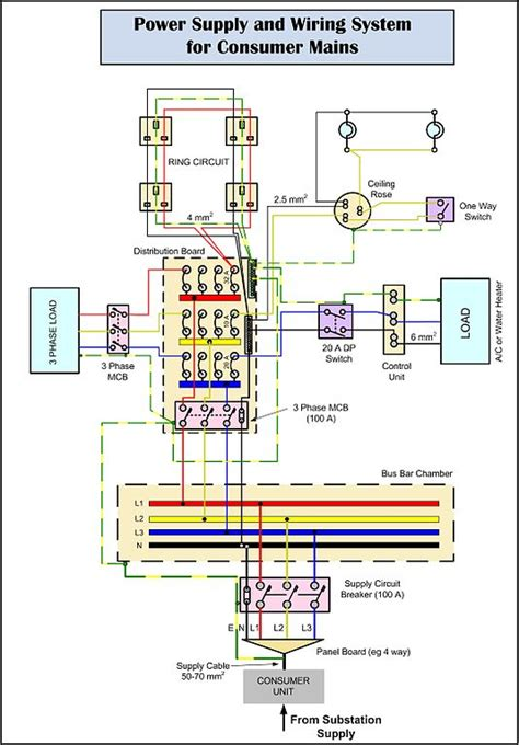 distribution board wiring diagram australia gallery