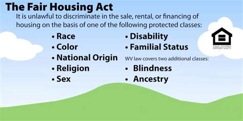 fair housing laws in 1964 congress passed public law 88 352 this act forbad