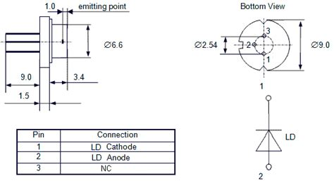 pin configuration of diode single mode laser diode at 940nm