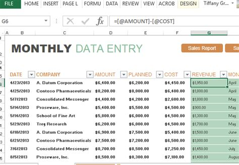 sle report exle monthly sales report and forecast template for excel