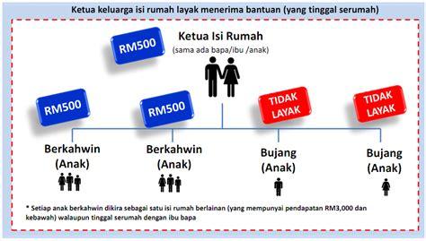br1m bantuan rakyat 1malaysia bantuan rakyat 1malaysia br1m