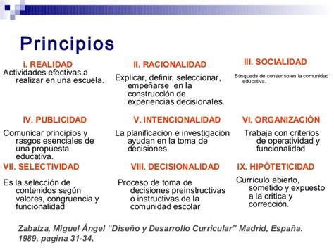 Modelo Curricular De Zabalza Marco Te 243 Para El Dise 241 O Curricular