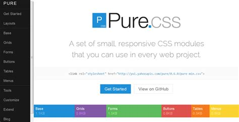 css for mobile device 14 best css frameworks for mobile devices