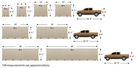 storage container sizes denver portable storage and shipping container sizes zircon