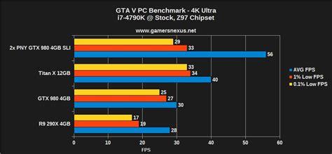 video card bench 2xsli pny gtx 980s vs titan x 4k gaming benchmark