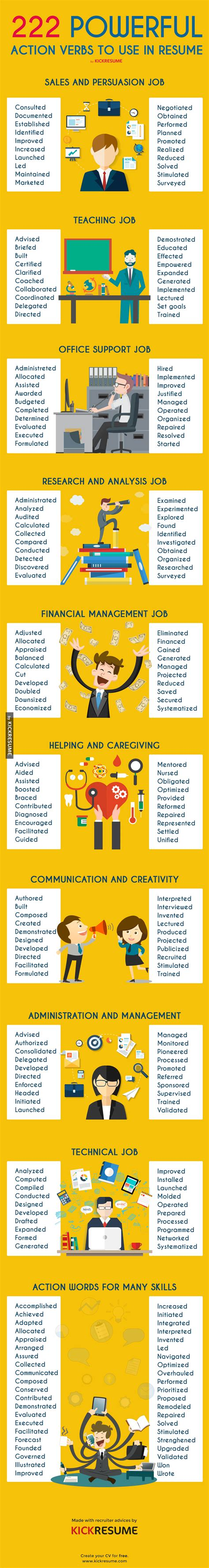 resume skills verbs embersky me