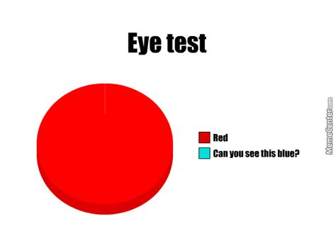 eye test eye test by senpairiderz meme center