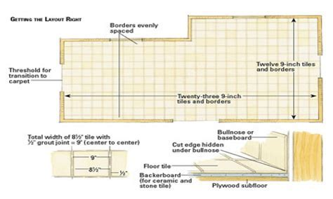 Room layout tools, roof layout drawing tile layout