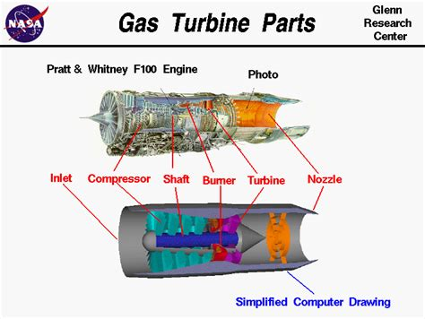 compressor section of a gas turbine engine gas turbine parts