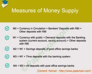 measures of money supply : m0, m1, m2, m3 and m4 paper tyari