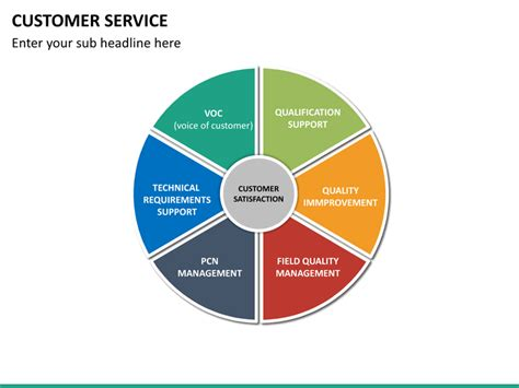 customer service powerpoint template sketchbubble