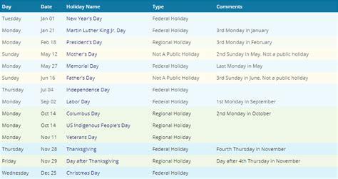 usa public holidays  usa calendar  calendar