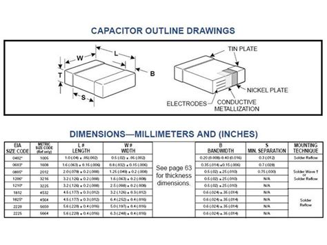 capacitor dimensions ceramic capacitor size reversadermcream