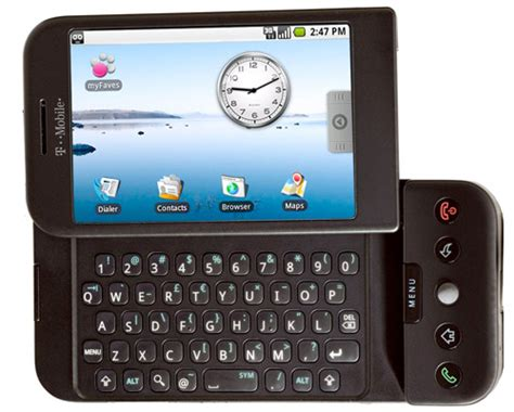 When Android Came Out by Rumour Htc Android Phone With Slide Out Qwerty Keypad