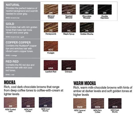 redken shades eq gloss color chart redken shades eq cover plus colour chart hair