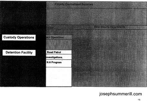 mchenry county housing authority the jail report that the sheriff s department doesn t want the public to read