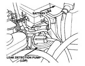 P0456 Dodge Durango Durango Check Engine Light Code Is P0456 Evaporative